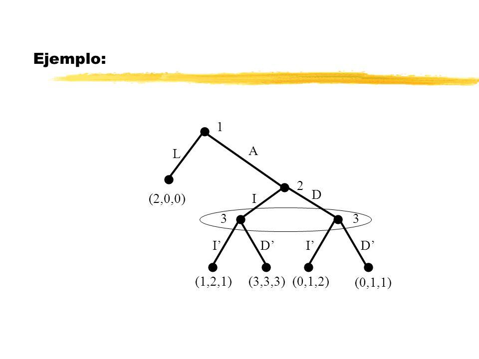 Ejemplo:  1 A L 2 D (2,0,0) I 3 3 I' D' I' D' (1,2,1) (3,3,3) (0,1,2)