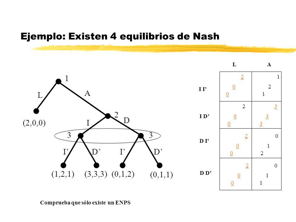 Ejemplo: Existen 4 equilibrios de Nash