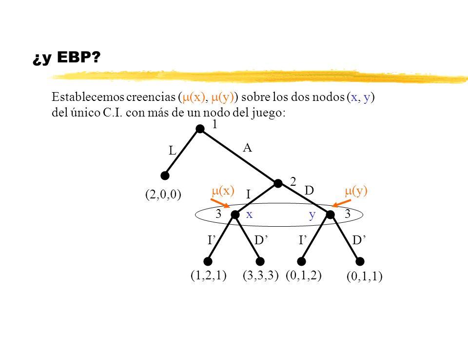¿y EBP Establecemos creencias ((x), (y)) sobre los dos nodos (x, y) del único C.I. con más de un nodo del juego: