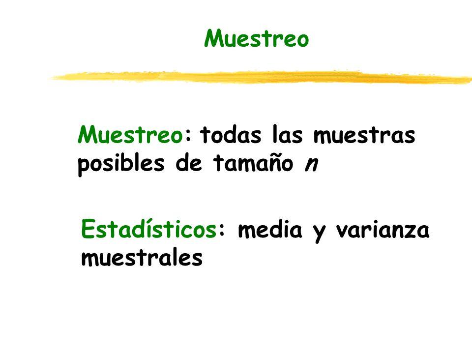 Muestreo Muestreo: todas las muestras posibles de tamaño n.
