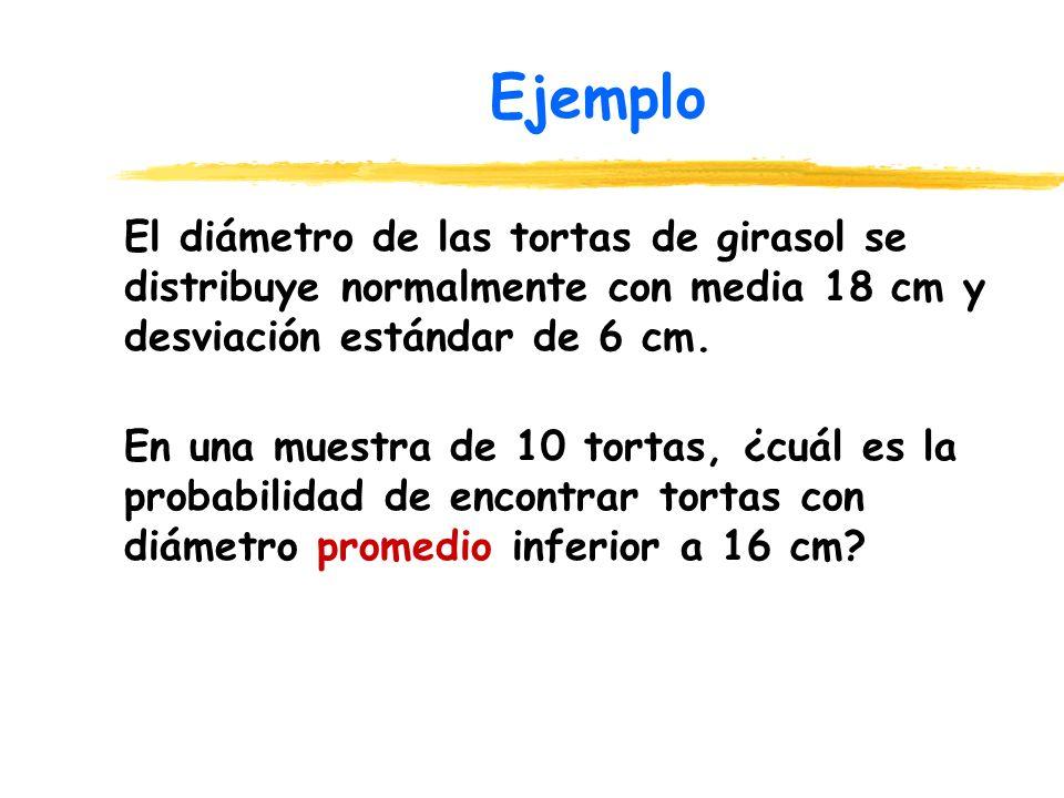 Ejemplo El diámetro de las tortas de girasol se distribuye normalmente con media 18 cm y desviación estándar de 6 cm.