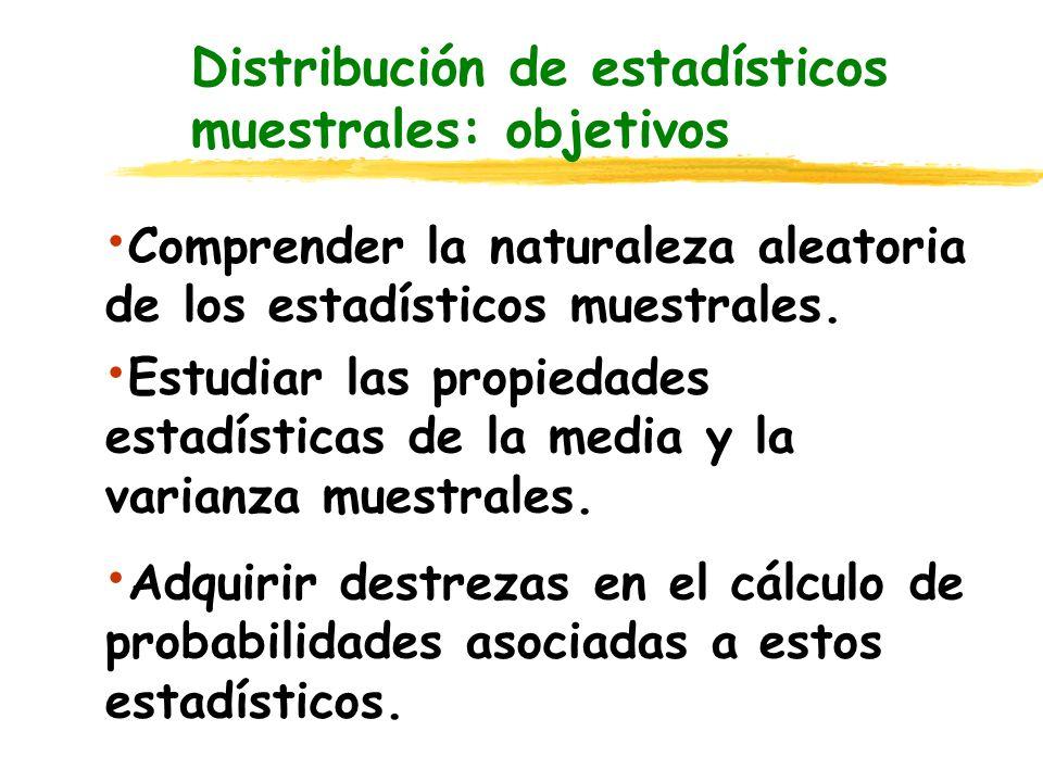 Distribución de estadísticos muestrales: objetivos