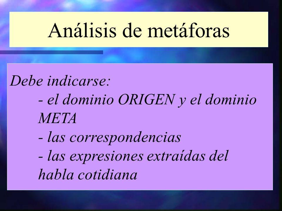 Análisis de metáforas Debe indicarse: - el dominio ORIGEN y el dominio