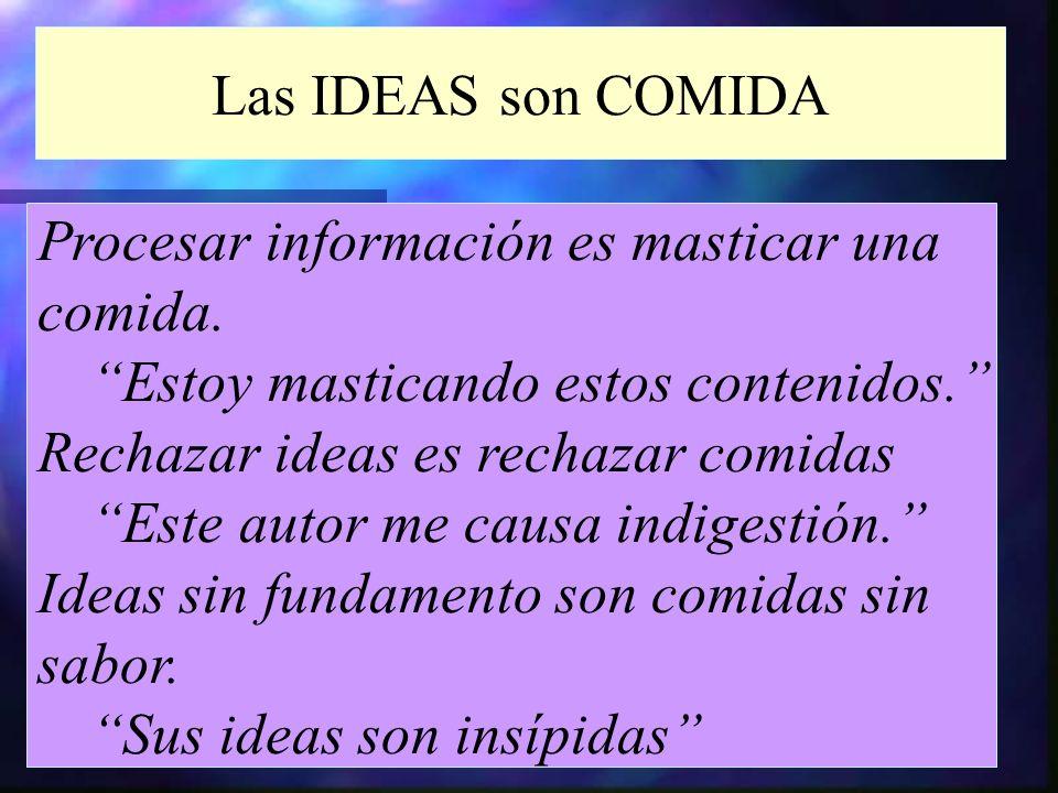 Las IDEAS son COMIDA Procesar información es masticar una. comida. Estoy masticando estos contenidos.