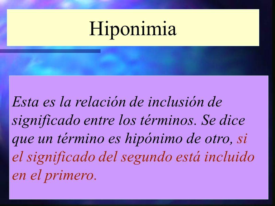 Hiponimia Esta es la relación de inclusión de