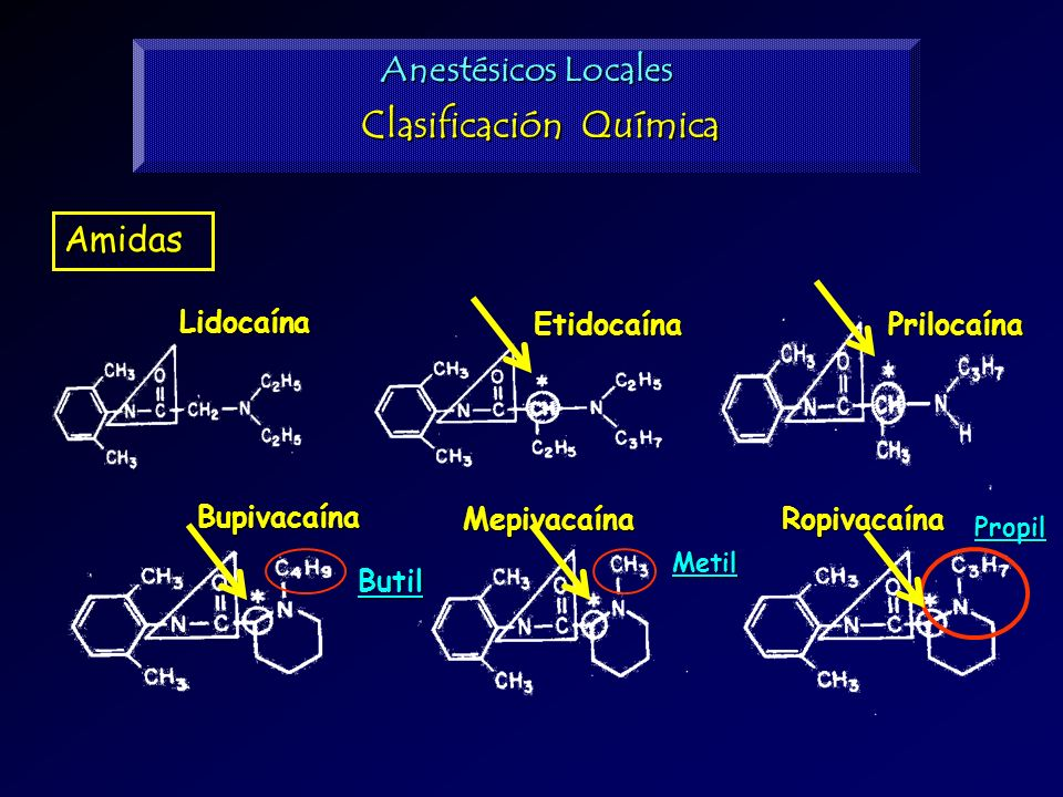 Clasificación Química