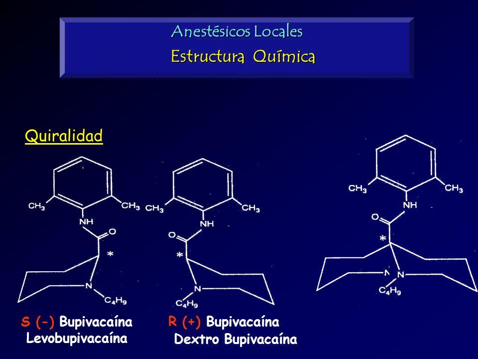 Estructura Química Anestésicos Locales Quiralidad S (-) Bupivacaína