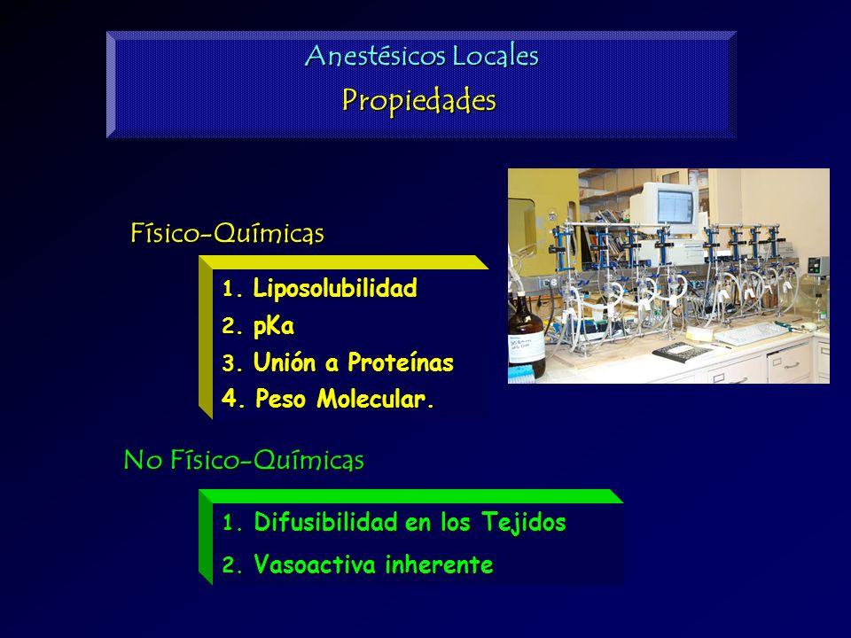 Propiedades Anestésicos Locales Físico-Químicas No Físico-Químicas