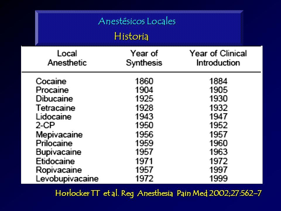 Historia Anestésicos Locales