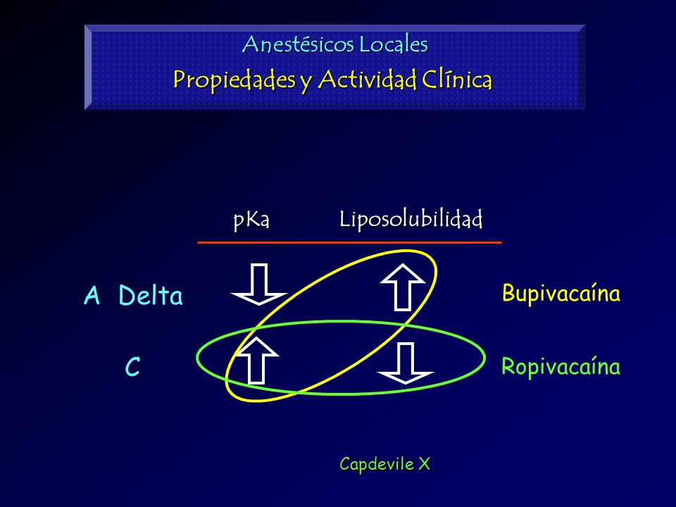 Propiedades y Actividad Clínica