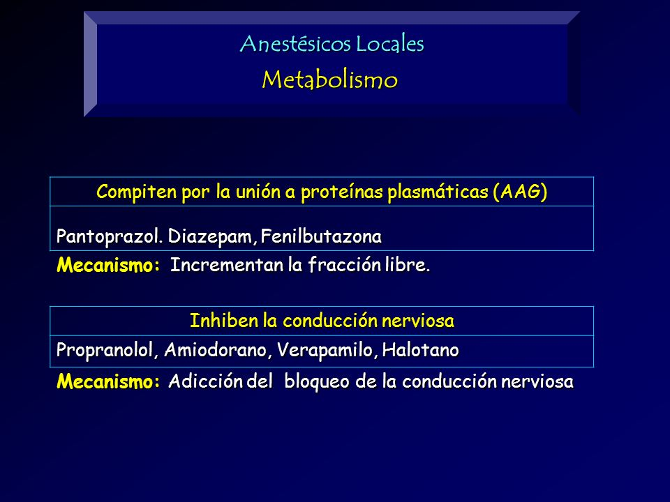 Metabolismo Anestésicos Locales