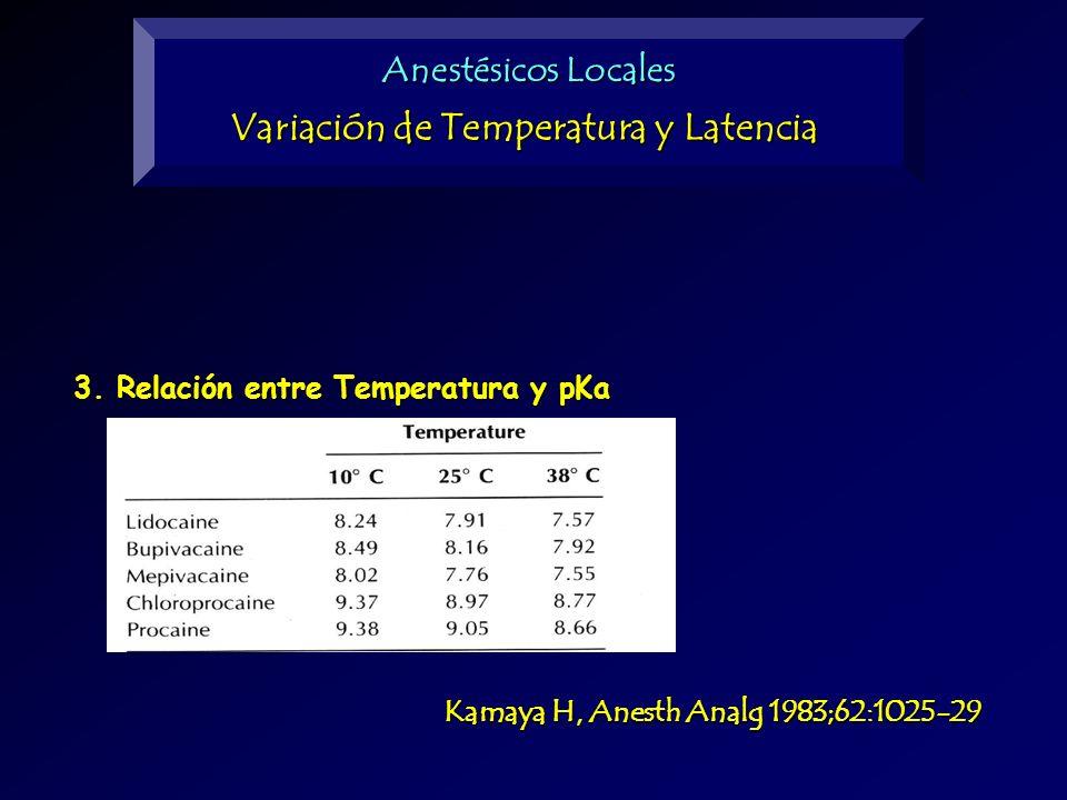 Variación de Temperatura y Latencia