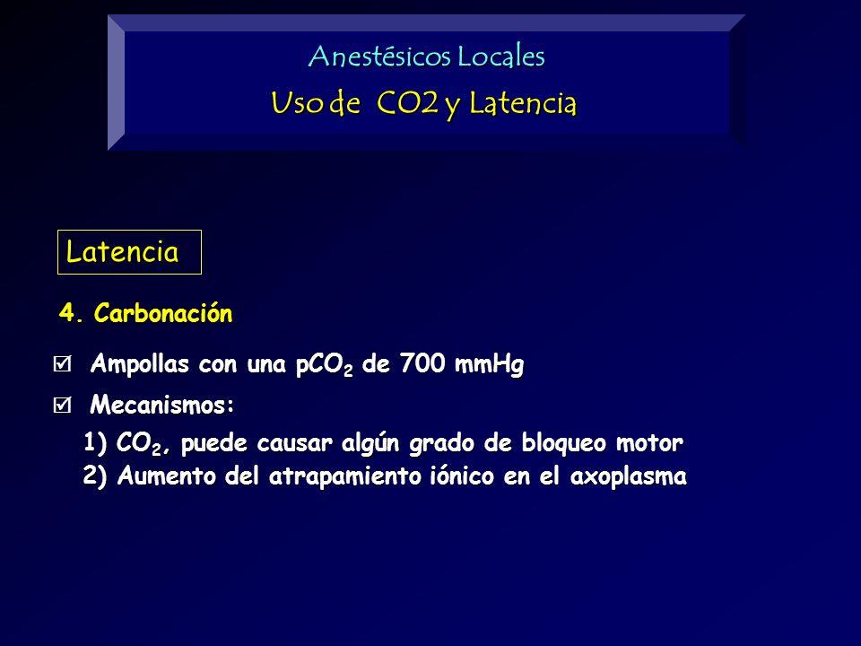Uso de CO2 y Latencia Anestésicos Locales Latencia 4. Carbonación