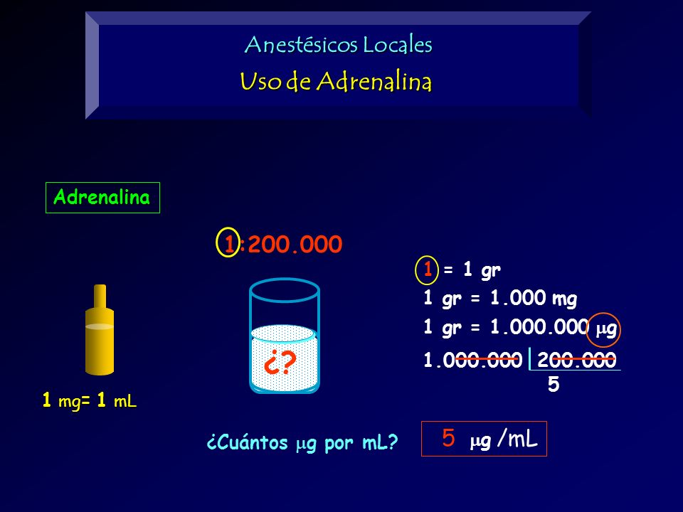 ¿ Uso de Adrenalina Anestésicos Locales 1:200.000 5 g /mL Adrenalina