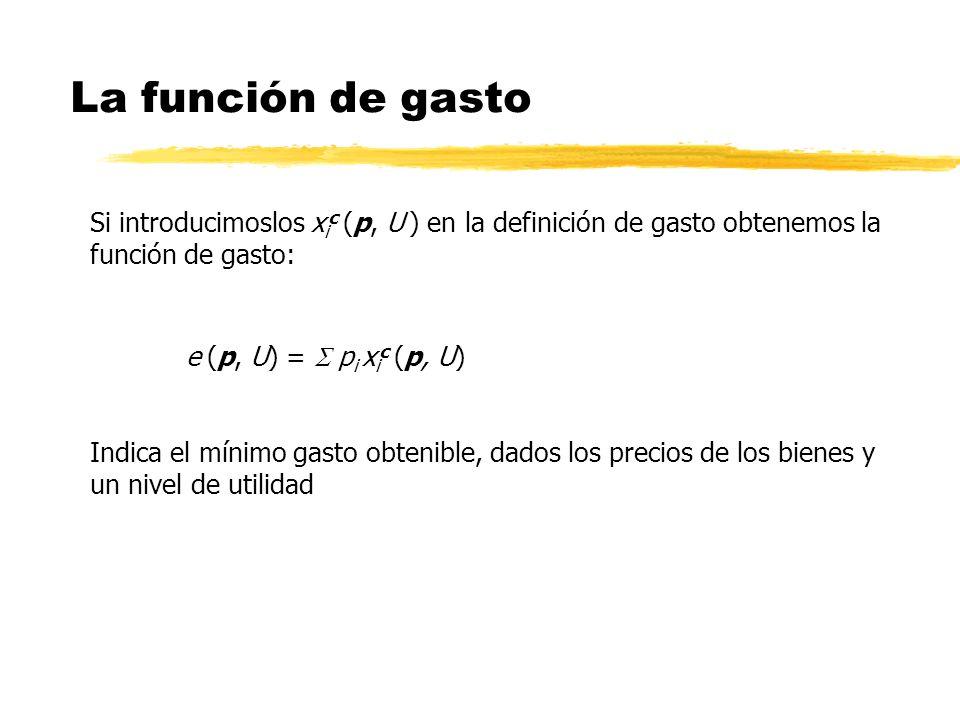 La función de gasto Si introducimoslos xic (p, U ) en la definición de gasto obtenemos la función de gasto: