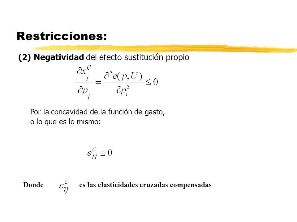 Restricciones: (2) Negatividad del efecto sustitución propio