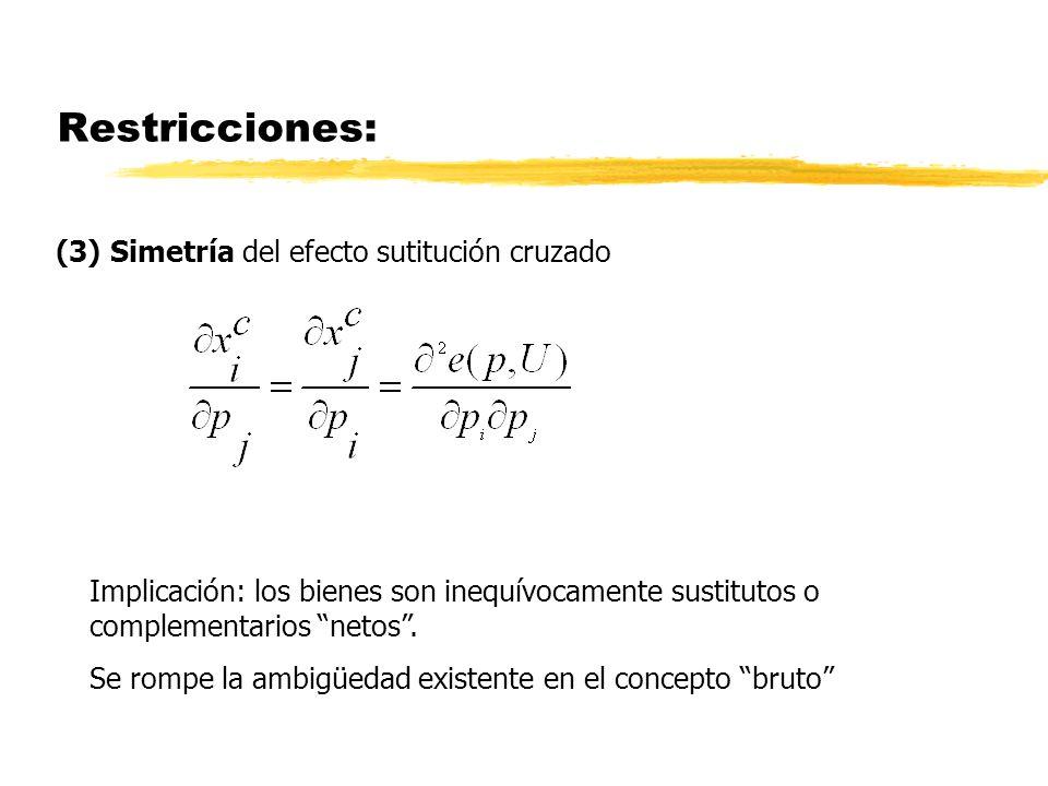 Restricciones: (3) Simetría del efecto sutitución cruzado