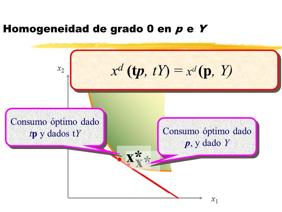 Homogeneidad de grado 0 en p e Y