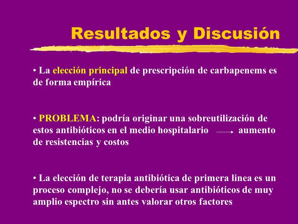 Resultados y Discusión