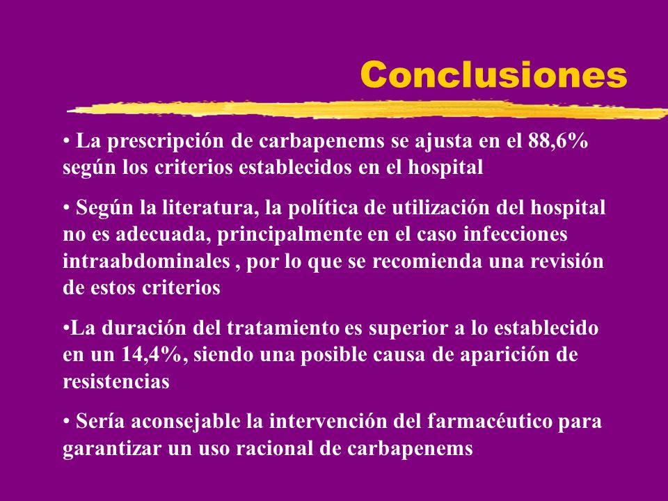 Conclusiones La prescripción de carbapenems se ajusta en el 88,6% según los criterios establecidos en el hospital.