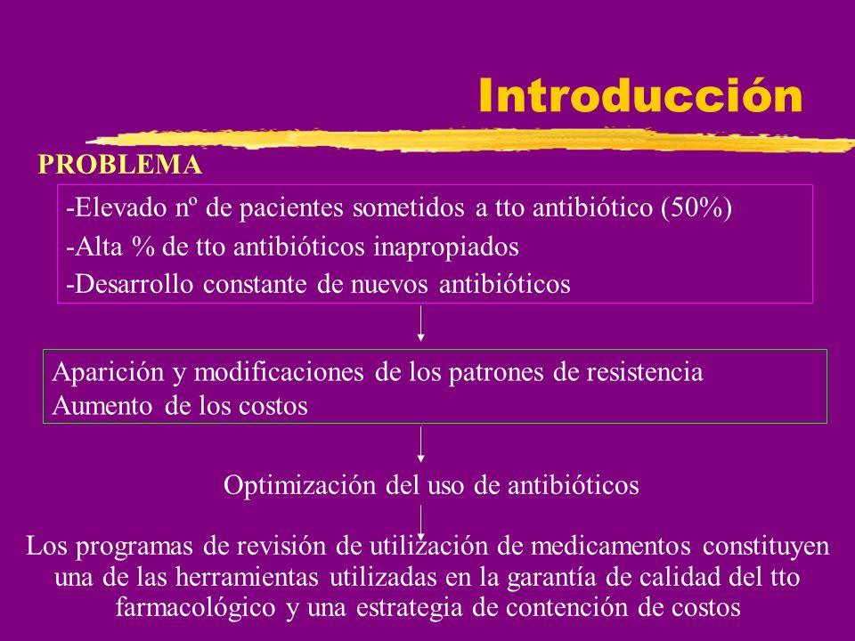 Optimización del uso de antibióticos