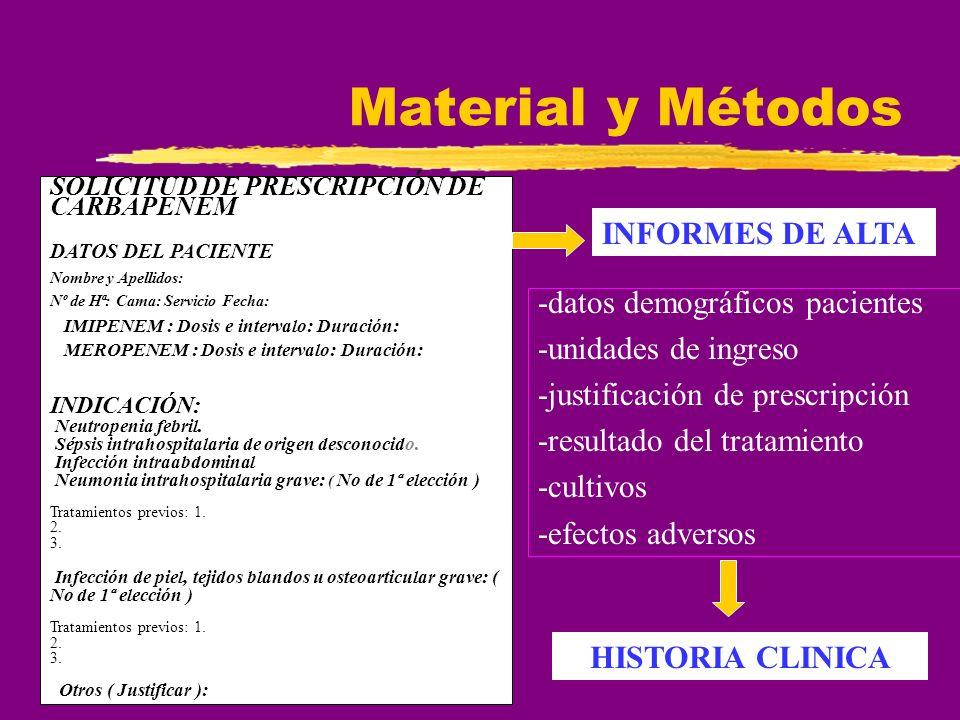 Material y Métodos INFORMES DE ALTA -datos demográficos pacientes