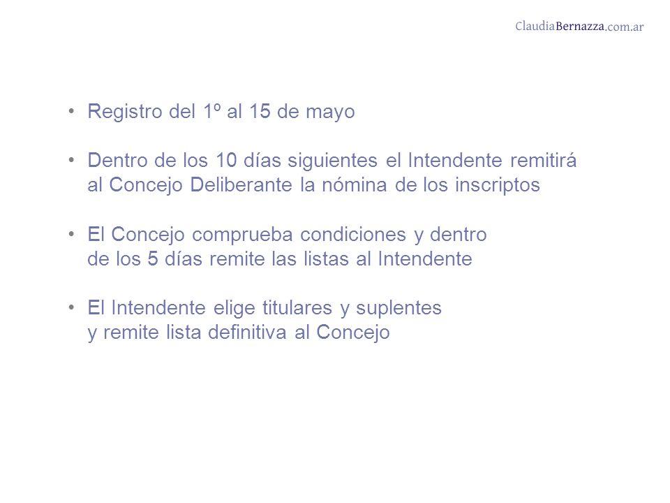 Registro del 1º al 15 de mayo