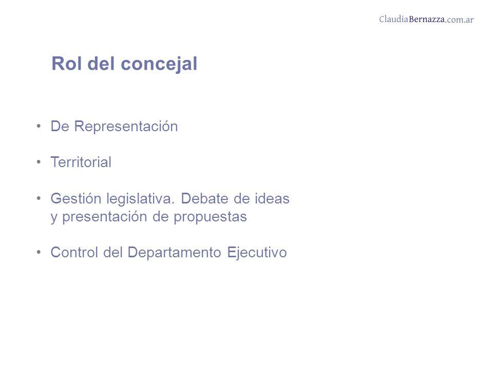 Rol del concejal De Representación Territorial