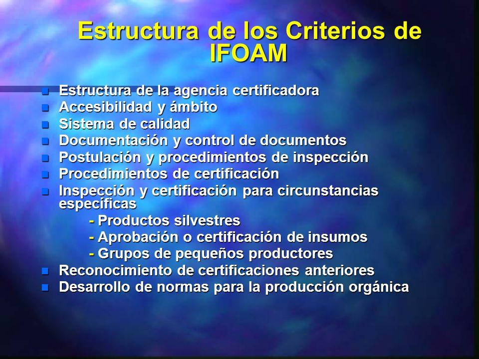 Estructura de los Criterios de IFOAM