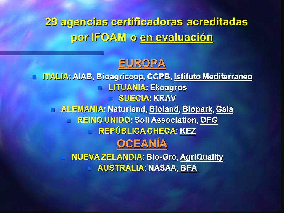 29 agencias certificadoras acreditadas por IFOAM o en evaluación