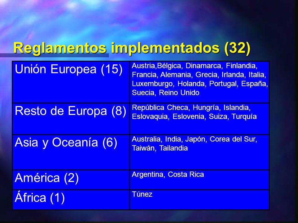Reglamentos implementados (32)