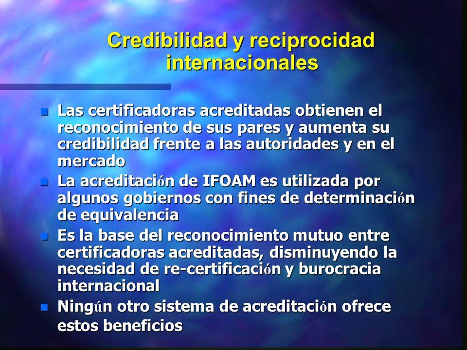 Credibilidad y reciprocidad internacionales