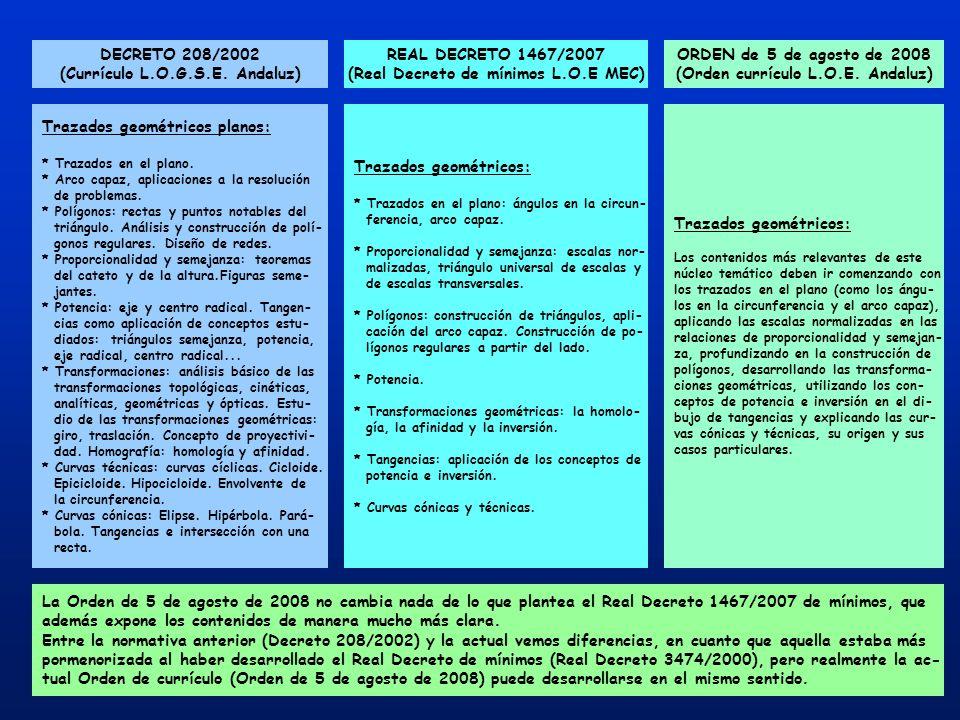 (Currículo L.O.G.S.E. Andaluz) REAL DECRETO 1467/2007