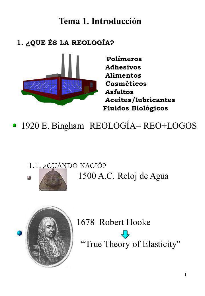 1920 E. Bingham REOLOGÍA= REO+LOGOS