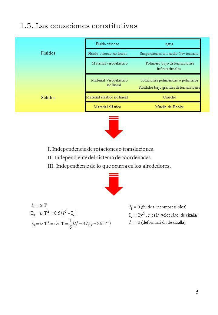 1.5. Las ecuaciones constitutivas