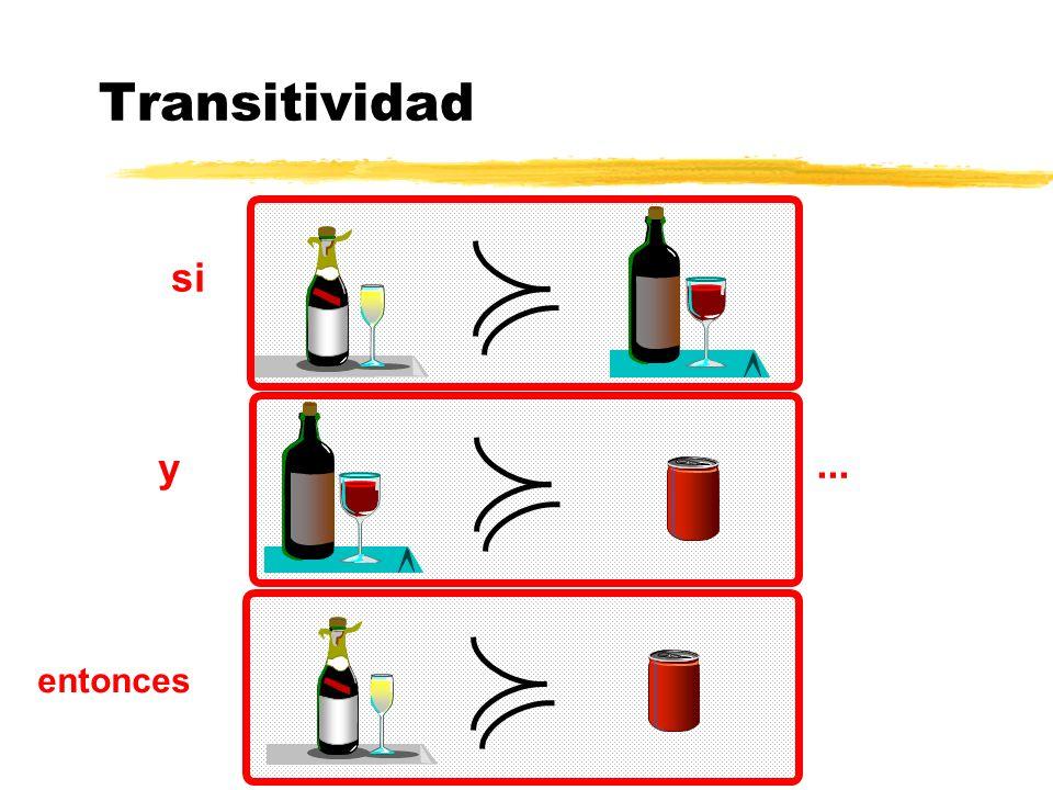 Transitividad si y ... entonces