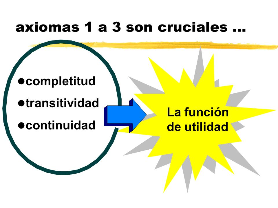 axiomas 1 a 3 son cruciales ...