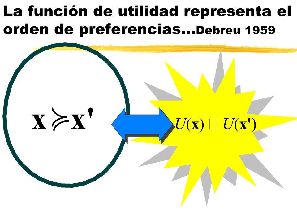 La función de utilidad representa el orden de preferencias...Debreu 1959