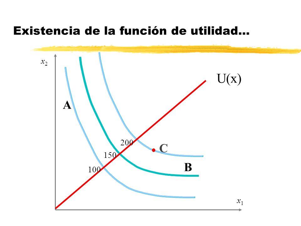 Existencia de la función de utilidad…