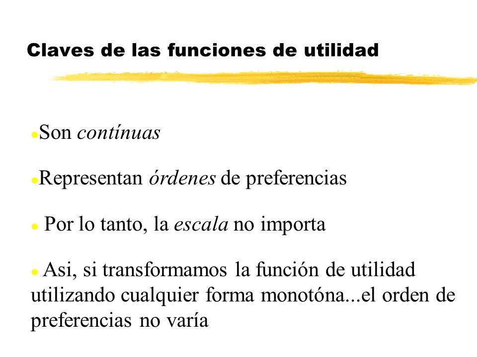 Claves de las funciones de utilidad