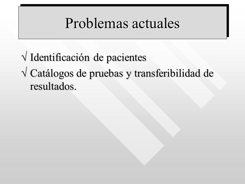 Problemas actuales Identificación de pacientes