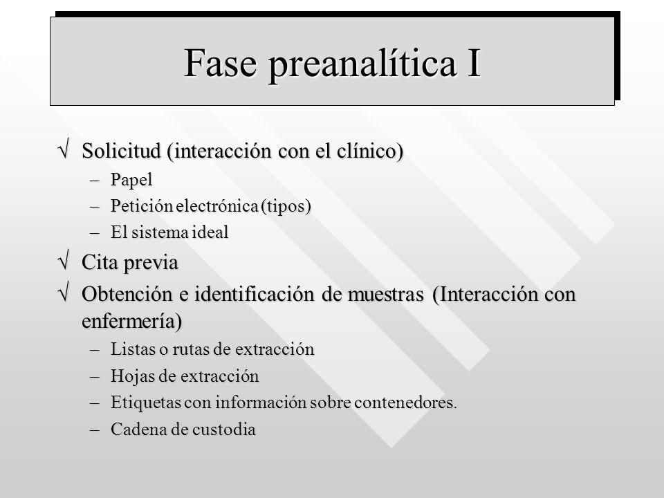Fase preanalítica I Solicitud (interacción con el clínico) Cita previa