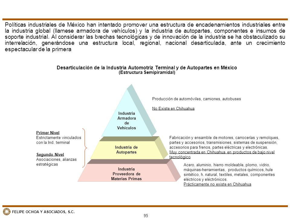 Políticas industriales de México han intentado promover una estructura de encadenamientos industriales entre la industria global (llamese armadora de vehículos) y la industria de autopartes, componentes e insumos de soporte industrial. Al considerar las brechas tecnológicas y de innovación de la industria se ha obstaculizado su interrelación, generándose una estructura local, regional, nacional desarticulada, ante un crecimiento espectacular de la primera