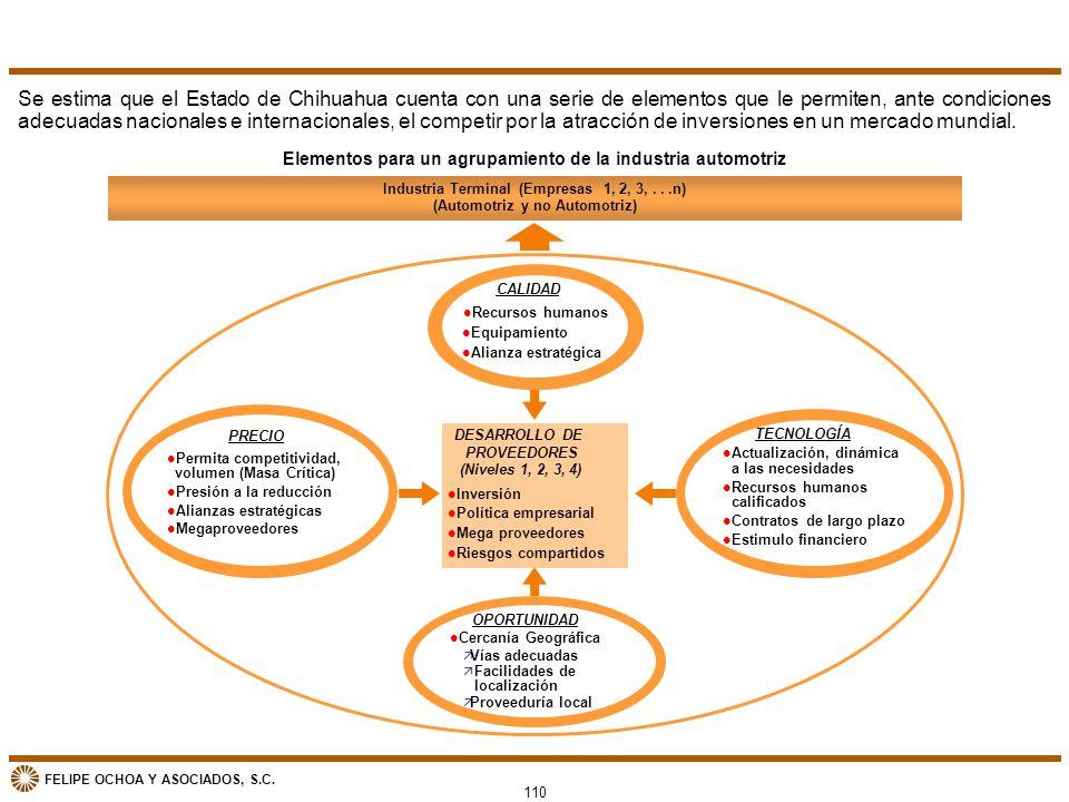 Se estima que el Estado de Chihuahua cuenta con una serie de elementos que le permiten, ante condiciones adecuadas nacionales e internacionales, el competir por la atracción de inversiones en un mercado mundial.