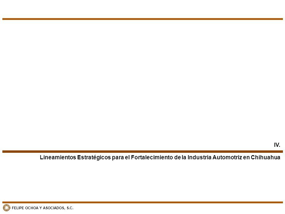 IV. Lineamientos Estratégicos para el Fortalecimiento de la Industria Automotriz en Chihuahua