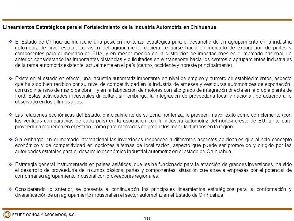 Lineamientos Estratégicos para el Fortalecimiento de la Industria Automotriz en Chihuahua