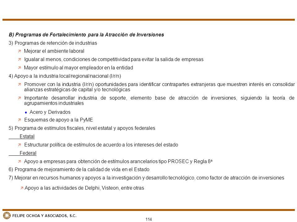 B) Programas de Fortalecimiento para la Atracción de Inversiones