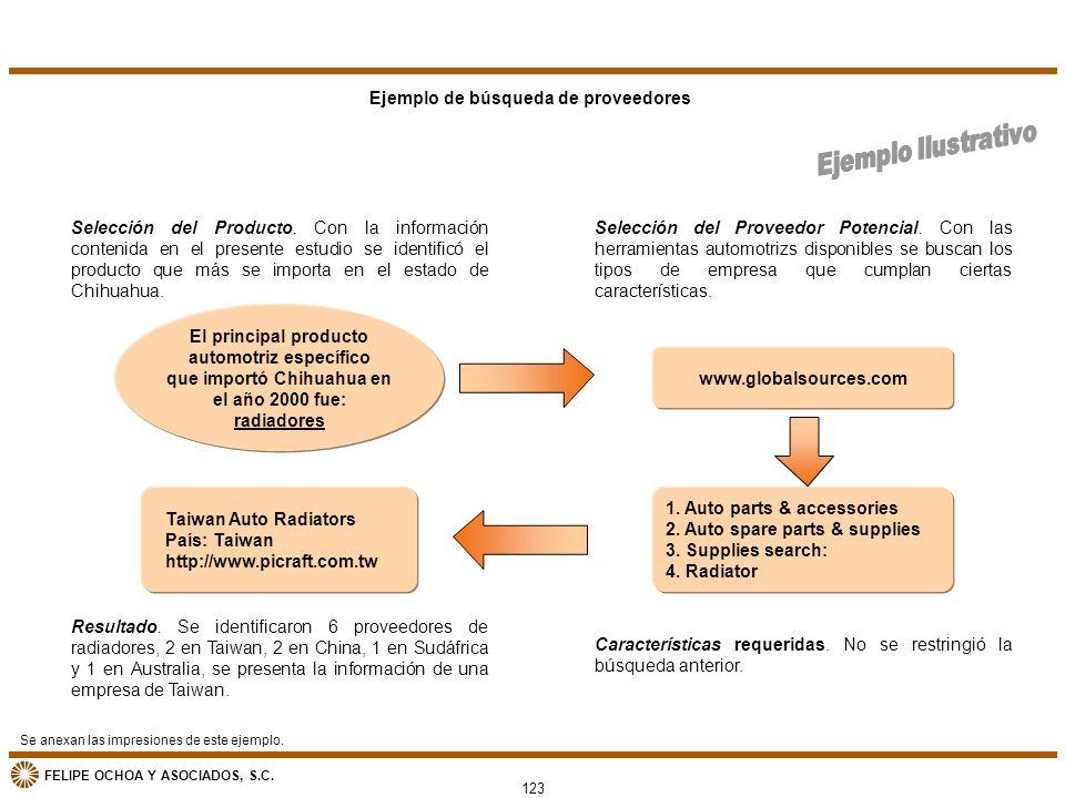 Ejemplo Ilustrativo Ejemplo de búsqueda de proveedores