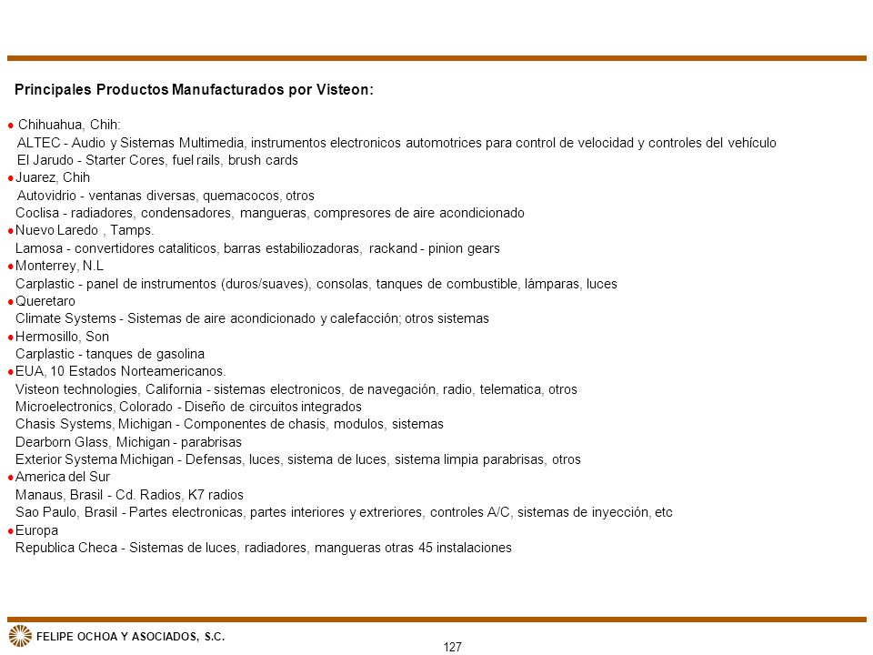 Principales Productos Manufacturados por Visteon: