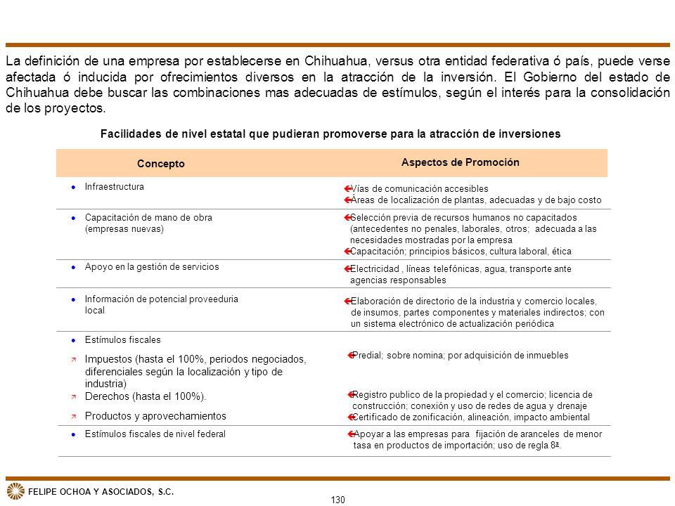 La definición de una empresa por establecerse en Chihuahua, versus otra entidad federativa ó país, puede verse afectada ó inducida por ofrecimientos diversos en la atracción de la inversión. El Gobierno del estado de Chihuahua debe buscar las combinaciones mas adecuadas de estímulos, según el interés para la consolidación de los proyectos.